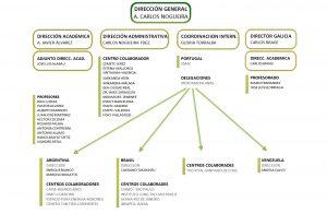 estructura CEMETC internaiconal