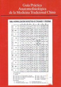 Guía práctica anatomofisiológica de la medicina tradicional china